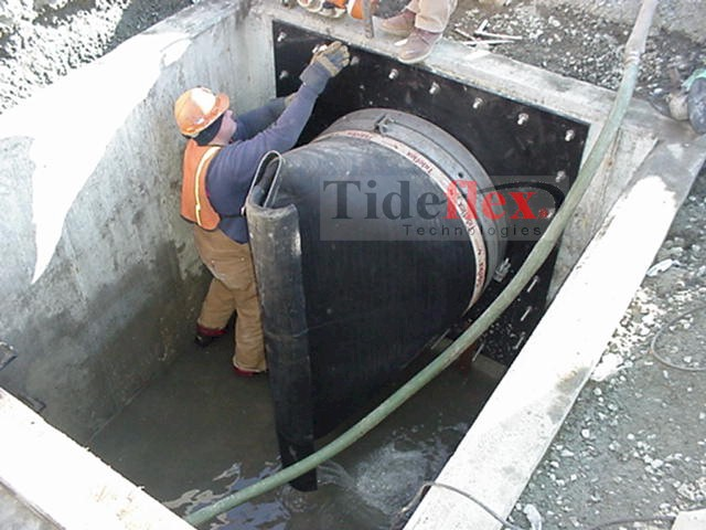 Offsets >> Thimble / Mounting Plates - Fluid Control